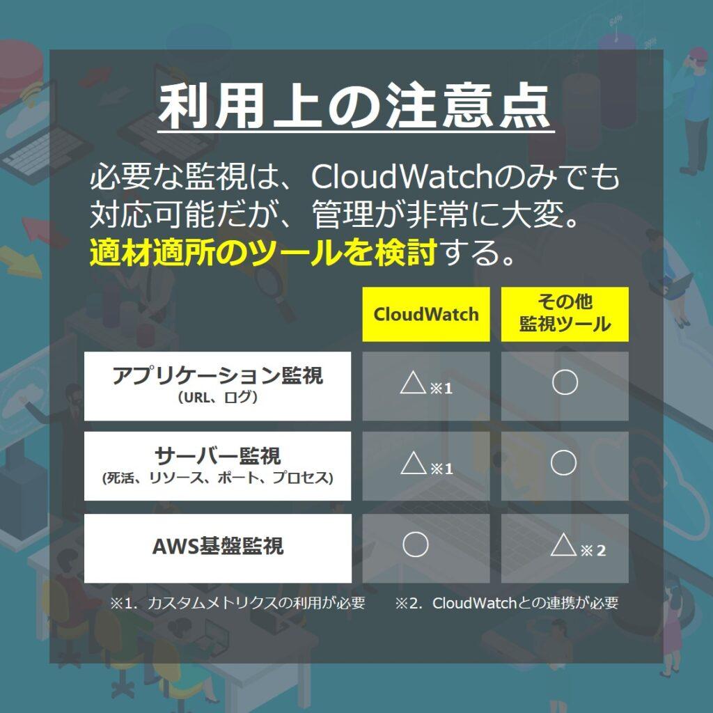 CloudWatch利用上の注意事項